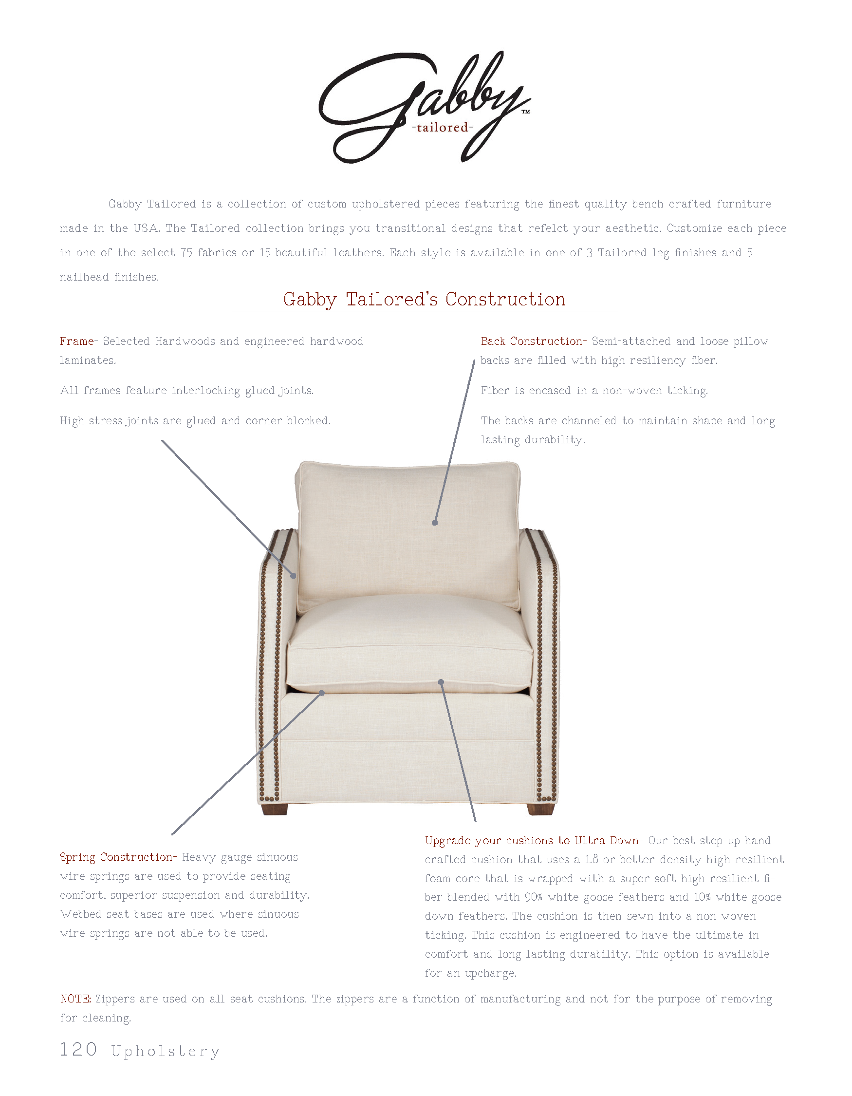 Gabby's Tailored Collection Of Custom Upholstered Furniture